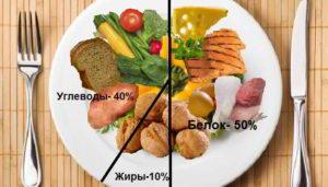 сесть на диету из нежирных блюд