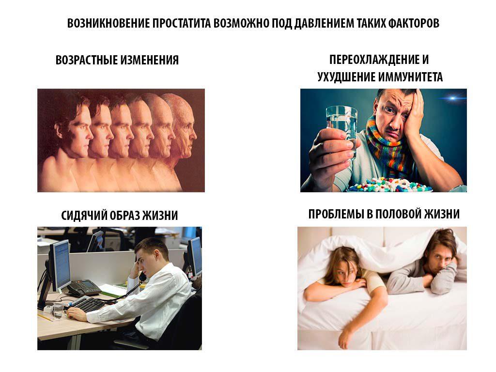 лечение простатита народными средствами признаки простатита