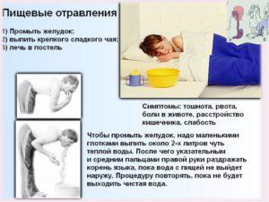 промыть желудок после отравления